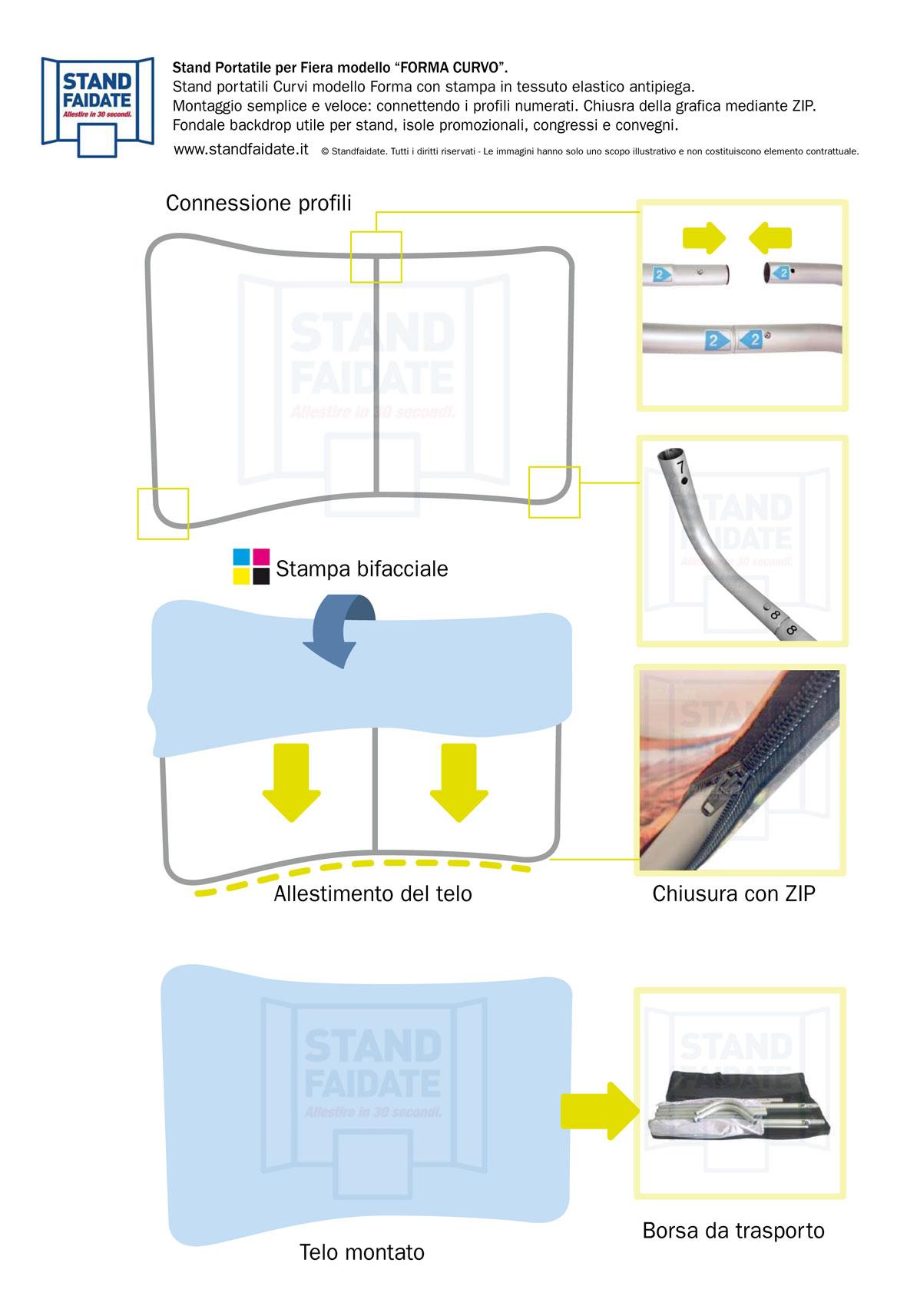 stand portatile, istruzioni di montaggio